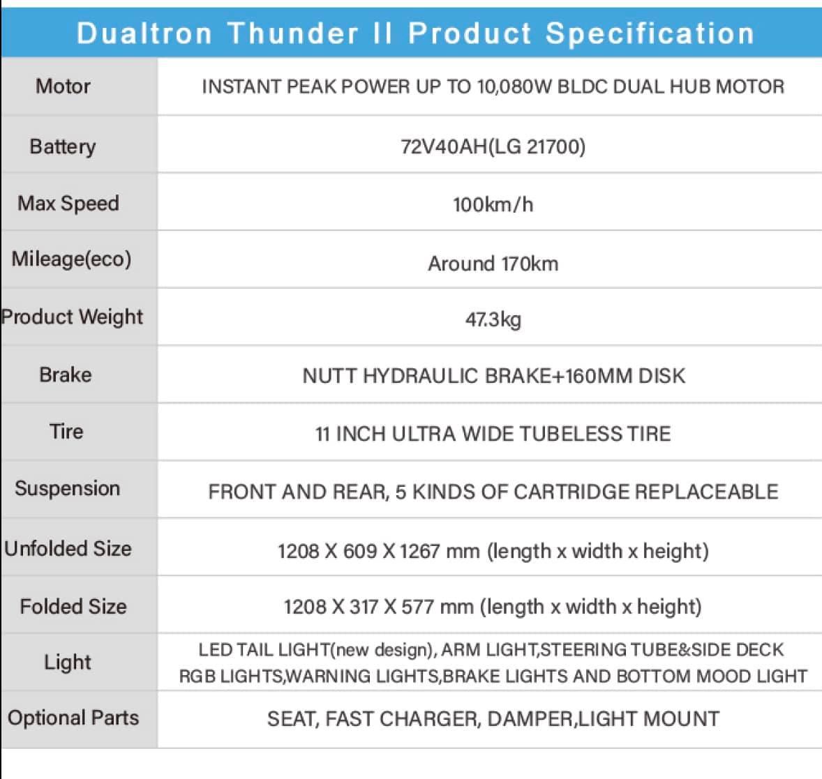 DUALTRON Thunder 2 (2021)